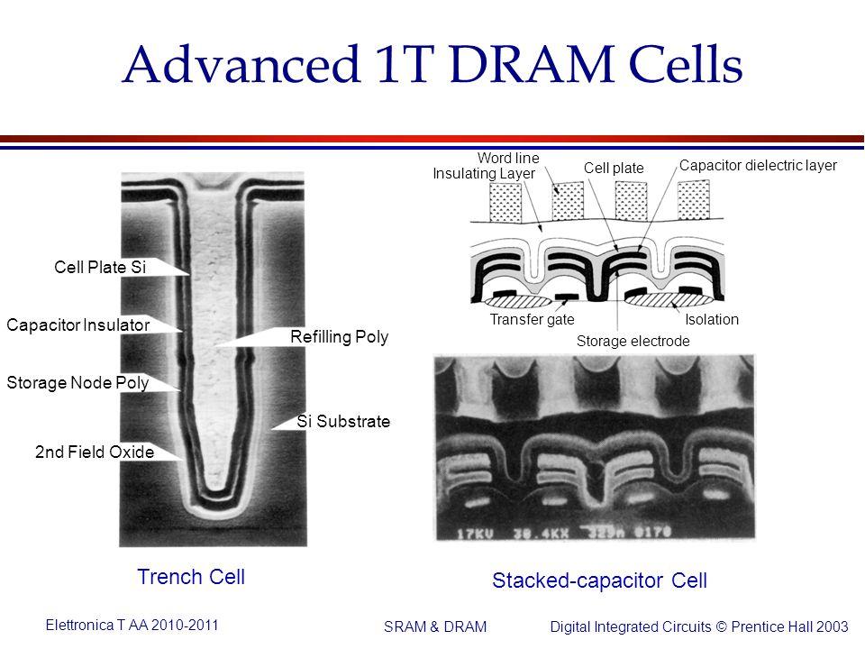 Elettronica T AA 2010-2011 Digital Integrated Circuits © Prentice Hall 2003 SRAM & DRAM Advanced 1T DRAM Cells Cell Plate Si Capacitor Insulator Stora