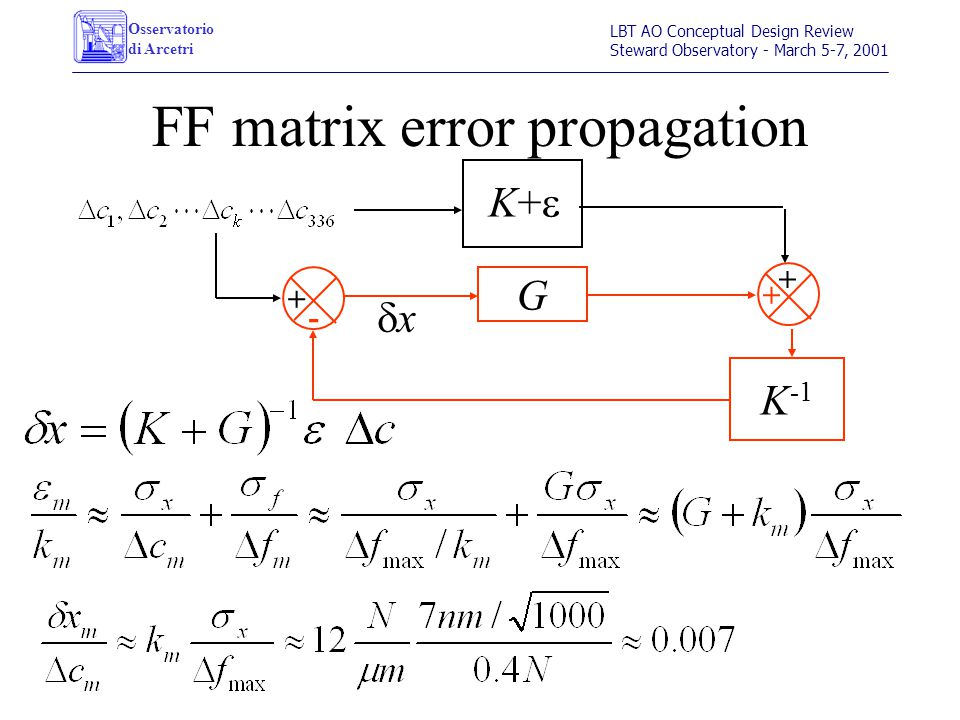 Osservatorio di Arcetri LBT AO Conceptual Design Review Steward Observatory - March 5-7, 2001 FF matrix error propagation + + G - + K -1 K+eK+e dxdx