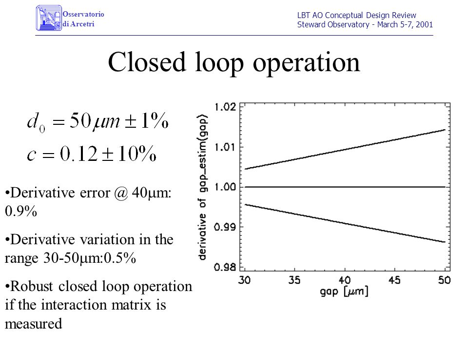 Osservatorio di Arcetri LBT AO Conceptual Design Review Steward Observatory - March 5-7, 2001 Closed loop operation Derivative error @ 40 m m: 0.9% Derivative variation in the range 30-50 m m:0.5% Robust closed loop operation if the interaction matrix is measured