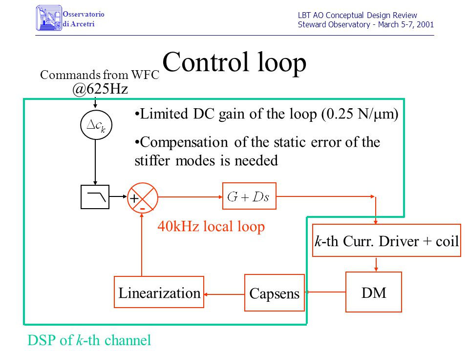 Osservatorio di Arcetri LBT AO Conceptual Design Review Steward Observatory - March 5-7, 2001 Control loop Commands from WFC - + DM k-th Curr.
