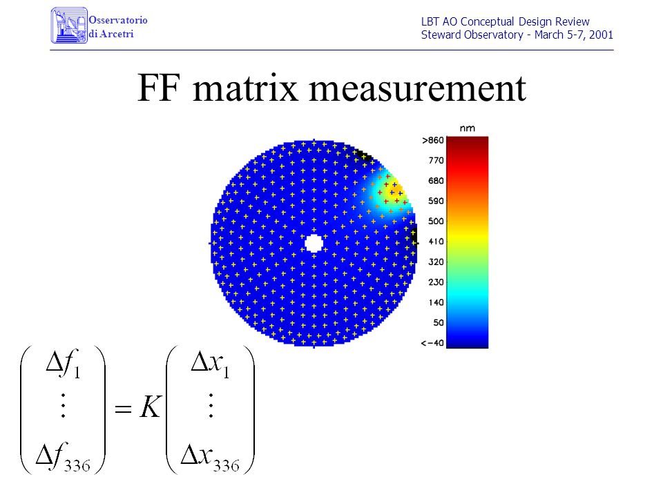 Osservatorio di Arcetri LBT AO Conceptual Design Review Steward Observatory - March 5-7, 2001 FF matrix measurement