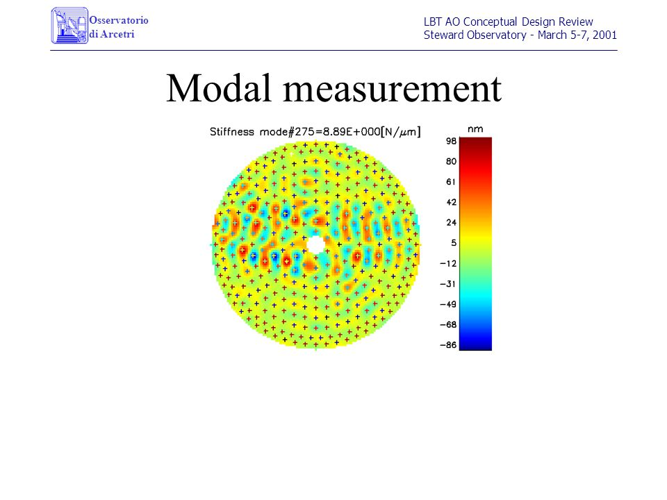 Osservatorio di Arcetri LBT AO Conceptual Design Review Steward Observatory - March 5-7, 2001 Modal measurement