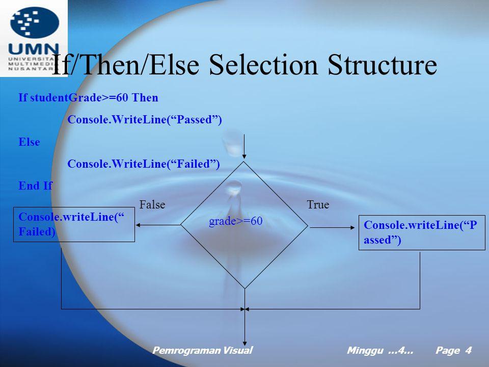 Pemrograman VisualMinggu …4… Page 3 If/Then Selection Structure grade>=60 Console.writeLine( Passed ) If studentGrade>=60 Then Console.WriteLine( Passed ) End If True False