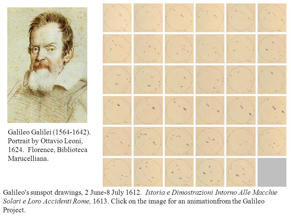 Galileo s sunspot drawings, 2 June-8 July 1612.
