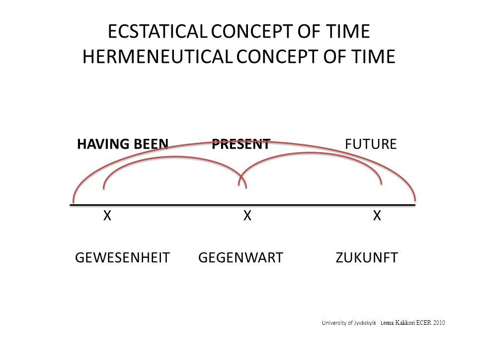 ECSTATICAL CONCEPT OF TIME HERMENEUTICAL CONCEPT OF TIME HAVING BEEN PRESENT FUTURE X X X GEWESENHEIT GEGENWART ZUKUNFT University of Jyväskylä L eena