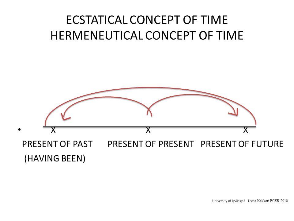 ECSTATICAL CONCEPT OF TIME HERMENEUTICAL CONCEPT OF TIME X X X PRESENT OF PAST PRESENT OF PRESENT PRESENT OF FUTURE (HAVING BEEN) University of Jyväsk