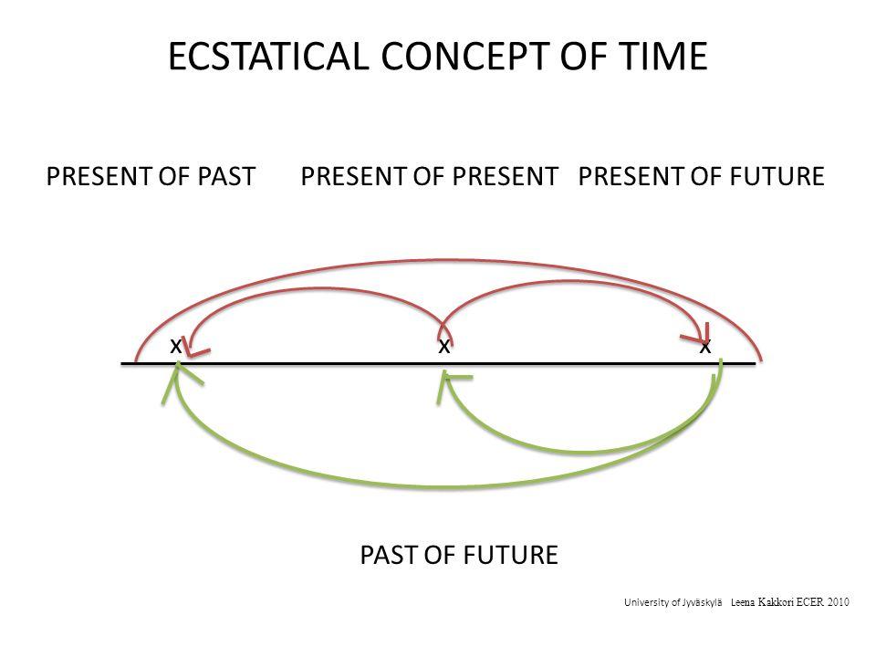 ECSTATICAL CONCEPT OF TIME PRESENT OF PAST PRESENT OF PRESENT PRESENT OF FUTURE x x x PAST OF FUTURE University of Jyväskylä L eena Kakkori ECER 2010