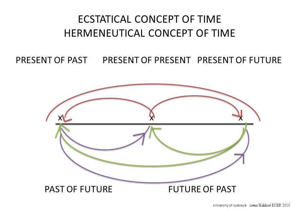 ECSTATICAL CONCEPT OF TIME HERMENEUTICAL CONCEPT OF TIME PRESENT OF PAST PRESENT OF PRESENT PRESENT OF FUTURE x x x PAST OF FUTURE FUTURE OF PAST Univ
