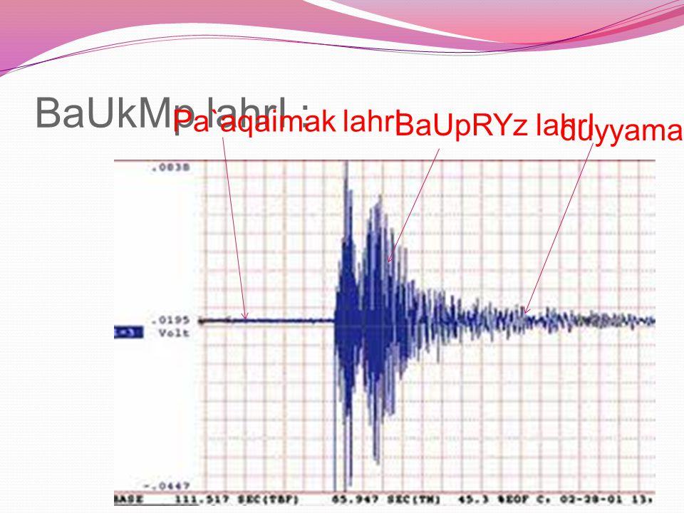 भूकंप - प्रतिरोधक बांधकाम :