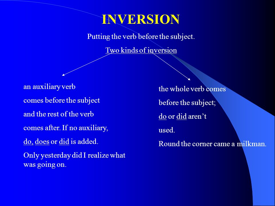 INVERSION Putting the verb before the subject.