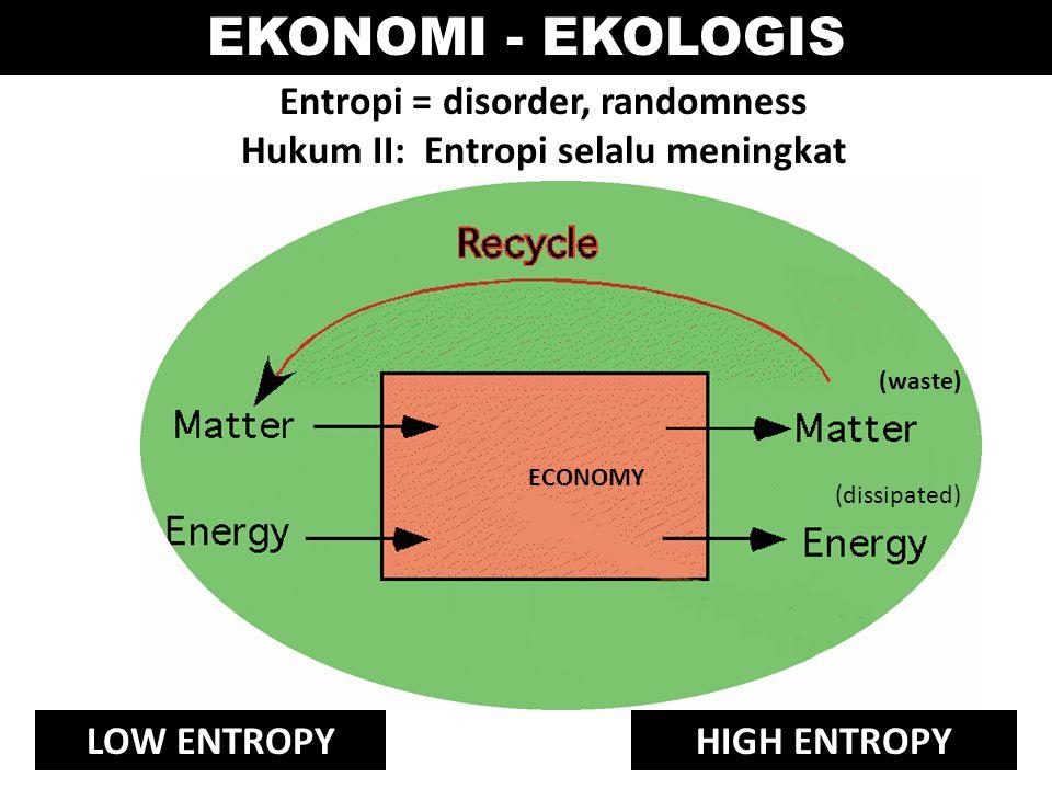 Entropi = disorder, randomness Hukum II: Entropi selalu meningkat ECONOMY (waste) LOW ENTROPYHIGH ENTROPY (dissipated) EKONOMI - EKOLOGIS