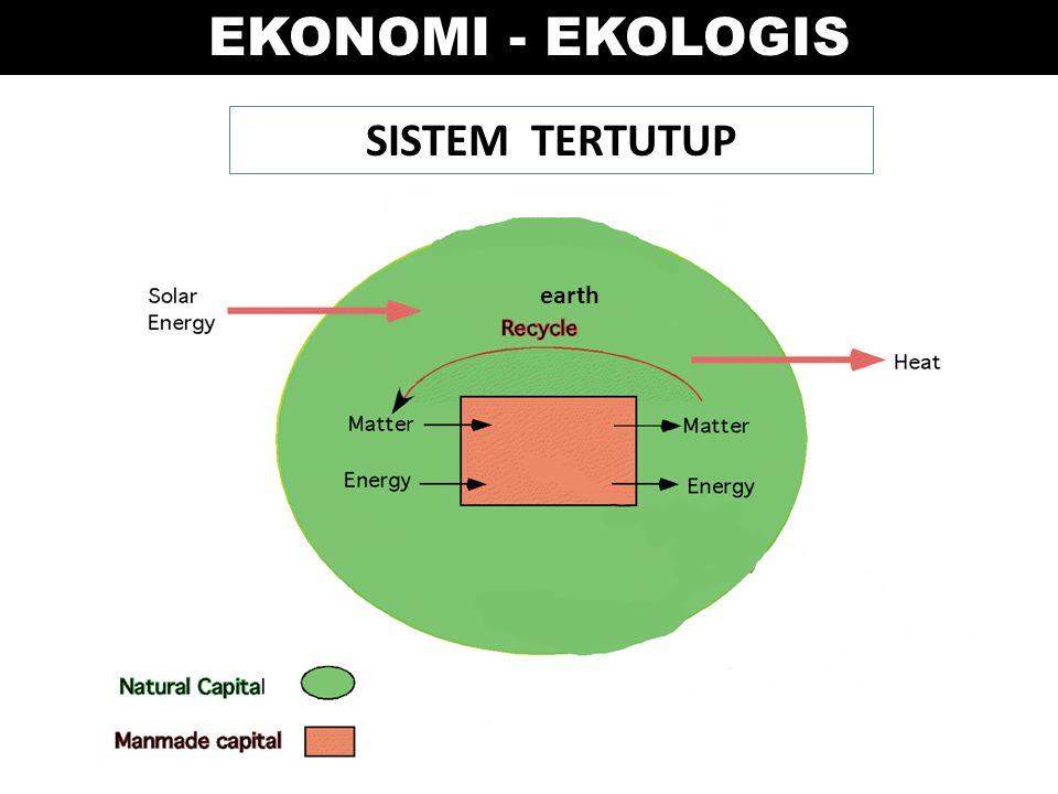 SISTEM TERTUTUP ECONOMY earth EKONOMI - EKOLOGIS