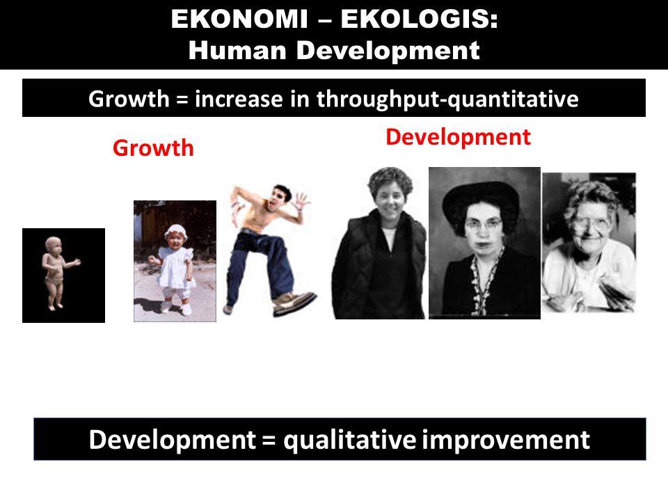 Growth Development Growth = increase in throughput-quantitative Development = qualitative improvement EKONOMI – EKOLOGIS: Human Development