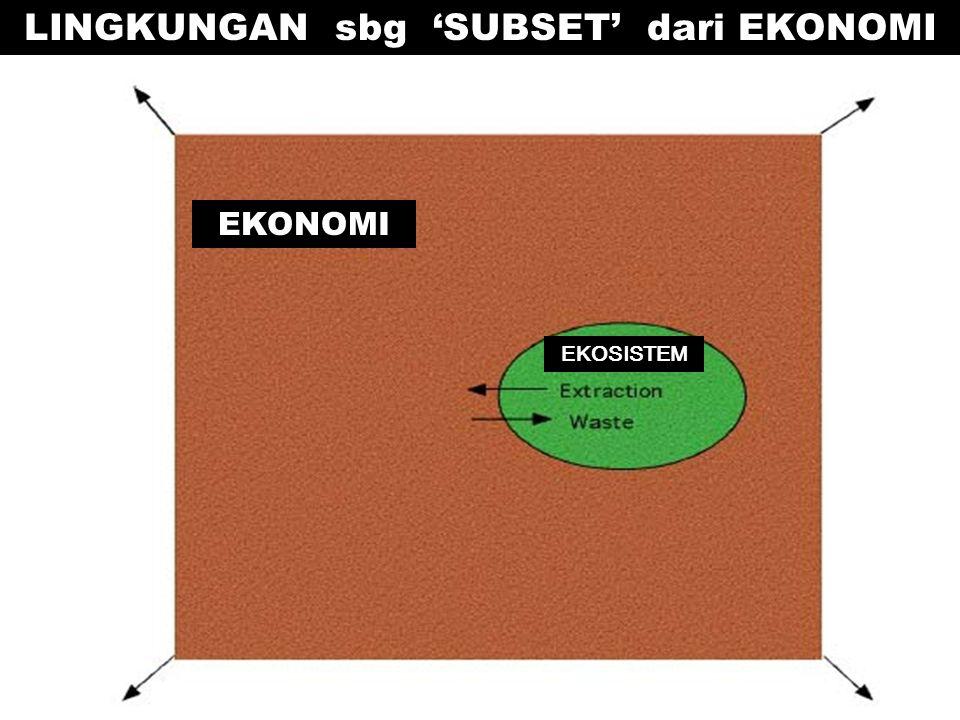 LINGKUNGAN sbg 'SUBSET' dari EKONOMI EKONOMI EKOSISTEM