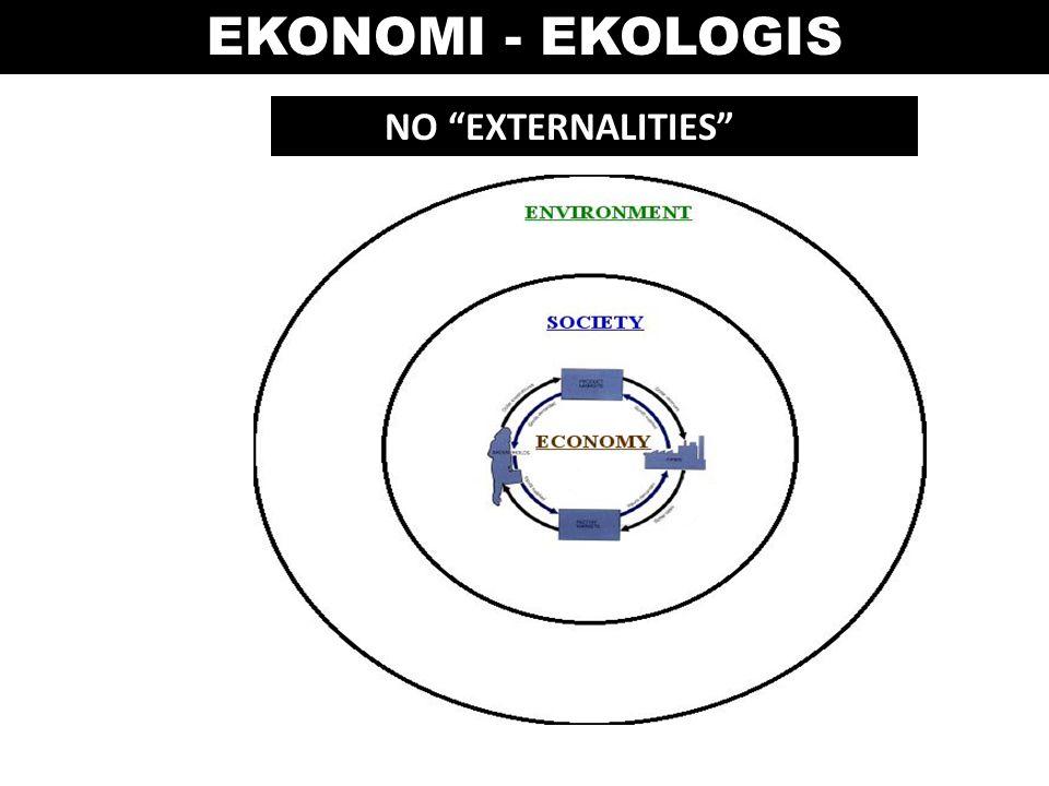 EKONOMI - EKOLOGIS NO EXTERNALITIES