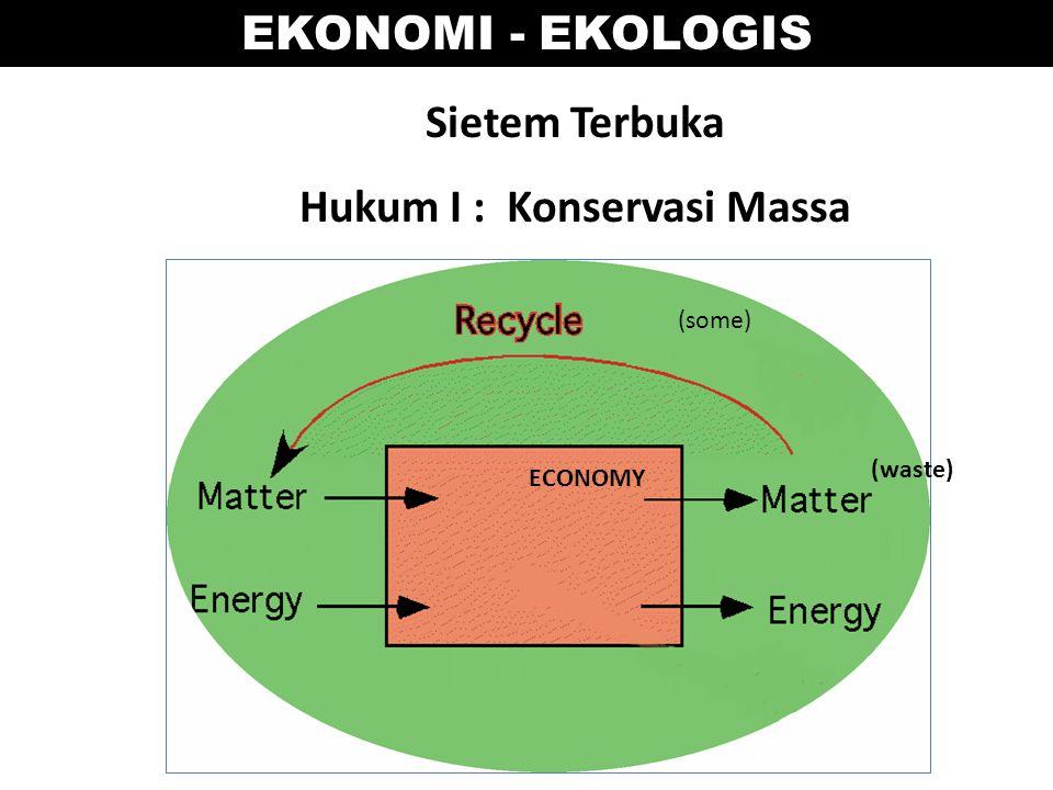 EKONOMI - EKOLOGIS Sietem Terbuka Hukum I : Konservasi Massa ECONOMY (waste) (some)
