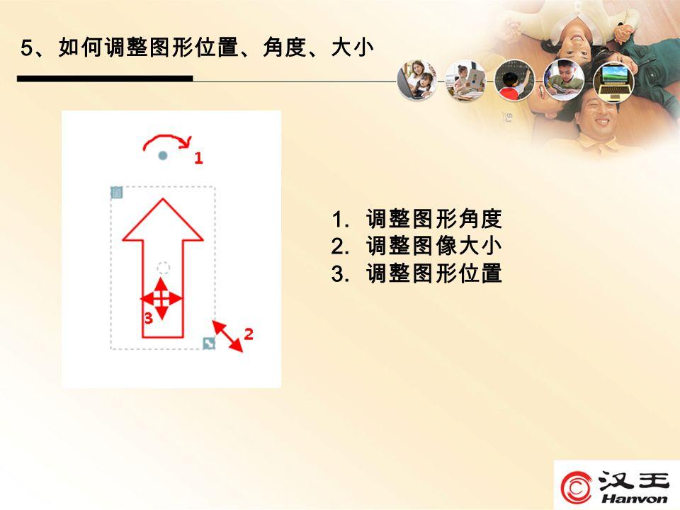 5 、如何调整图形位置、角度、大小 1. 调整图形角度 2. 调整图像大小 3. 调整图形位置