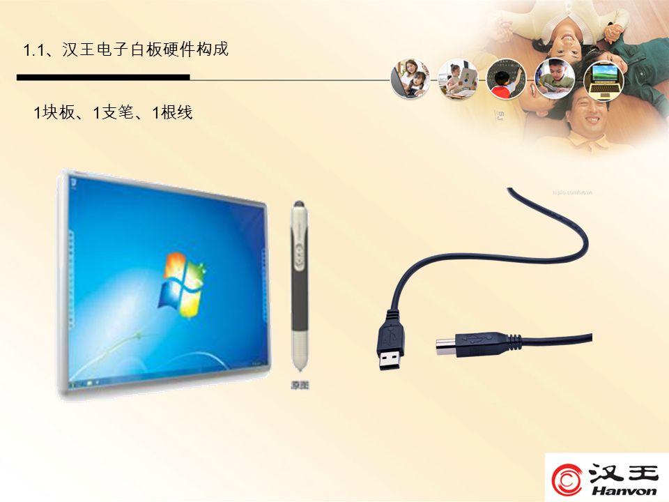 1.1 、汉王电子白板硬件构成 1 块板、 1 支笔、 1 根线
