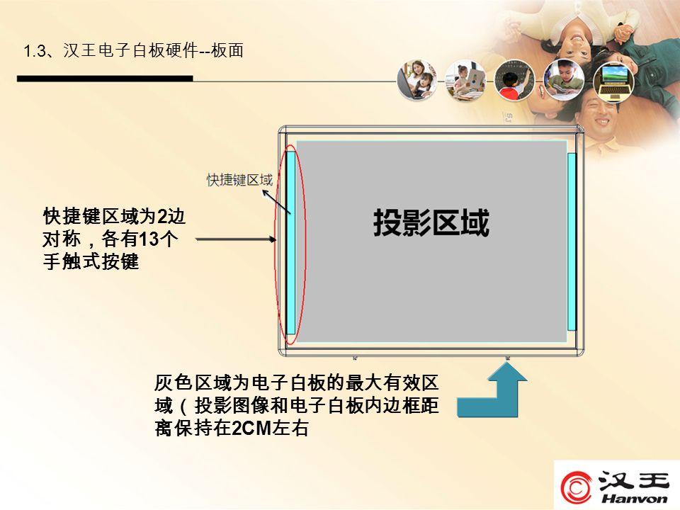 1.3 、汉王电子白板硬件 -- 板面 灰色区域为电子白板的最大有效区 域(投影图像和电子白板内边框距 离保持在 2CM 左右 快捷键区域为 2 边 对称,各有 13 个 手触式按键