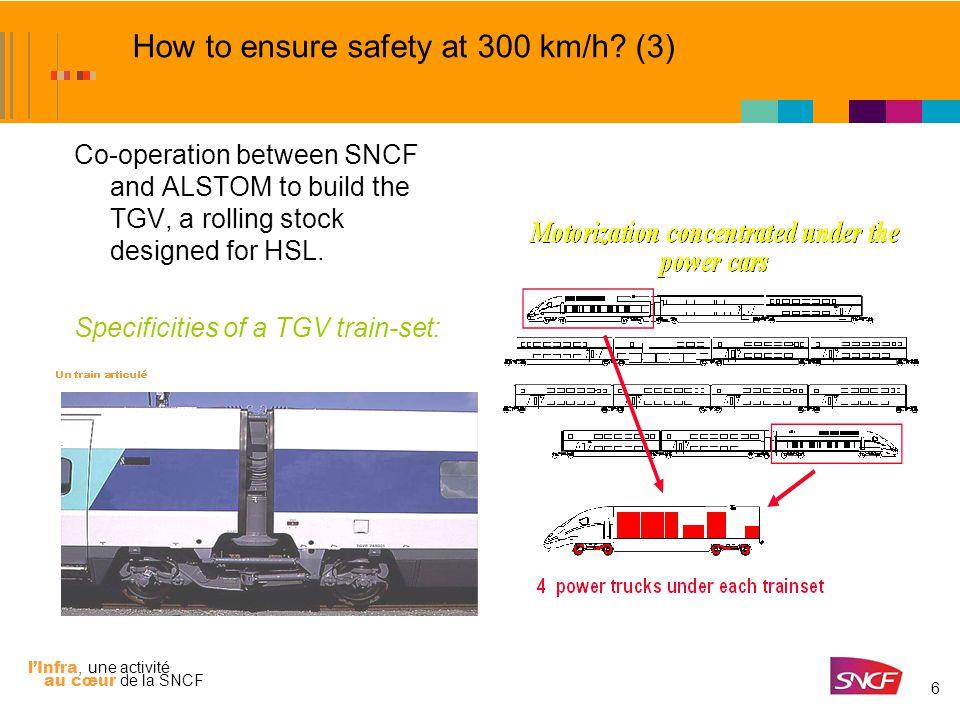 l'Infra, une activité au cœur de la SNCF 6 How to ensure safety at 300 km/h.