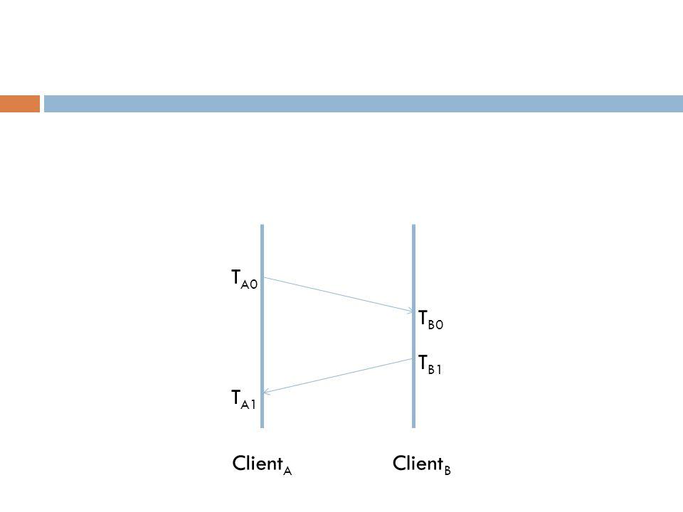 Client A Client B T A0 T A1 T B0 T B1