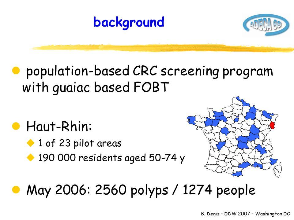 B. Denis - DDW 2007 – Washington DC background l population-based CRC screening program with guaiac based FOBT l Haut-Rhin: u 1 of 23 pilot areas u 19