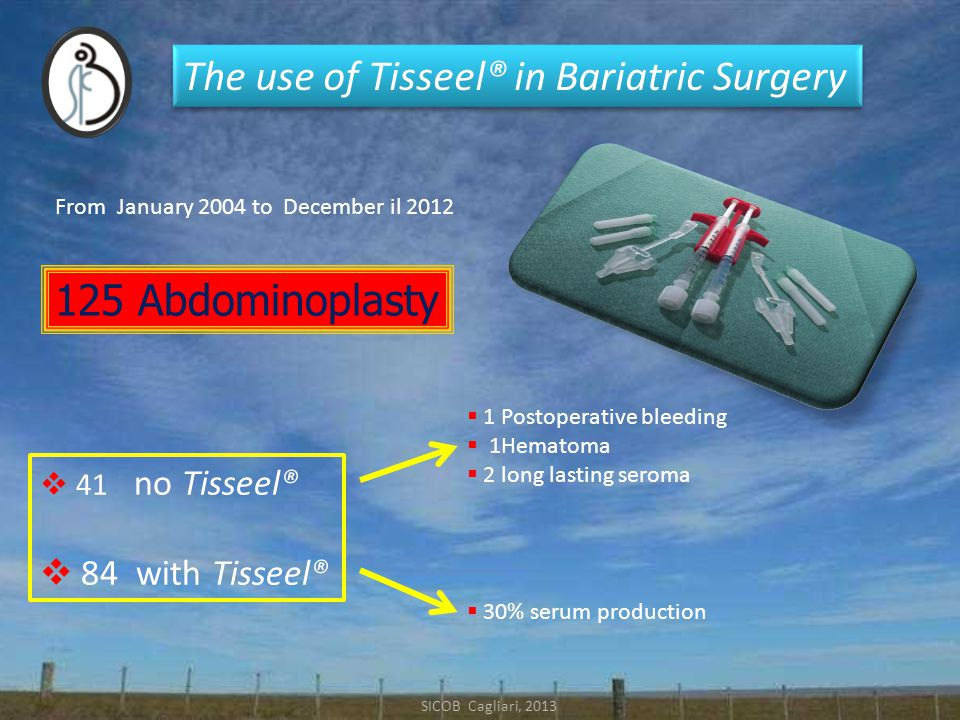 The use of Tisseel® in Bariatric Surgery SICOB Cagliari, 2013  41 no Tisseel®  84 with Tisseel® 125 Abdominoplasty From January 2004 to December il 2012  1 Postoperative bleeding  1Hematoma  2 long lasting seroma  30% serum production