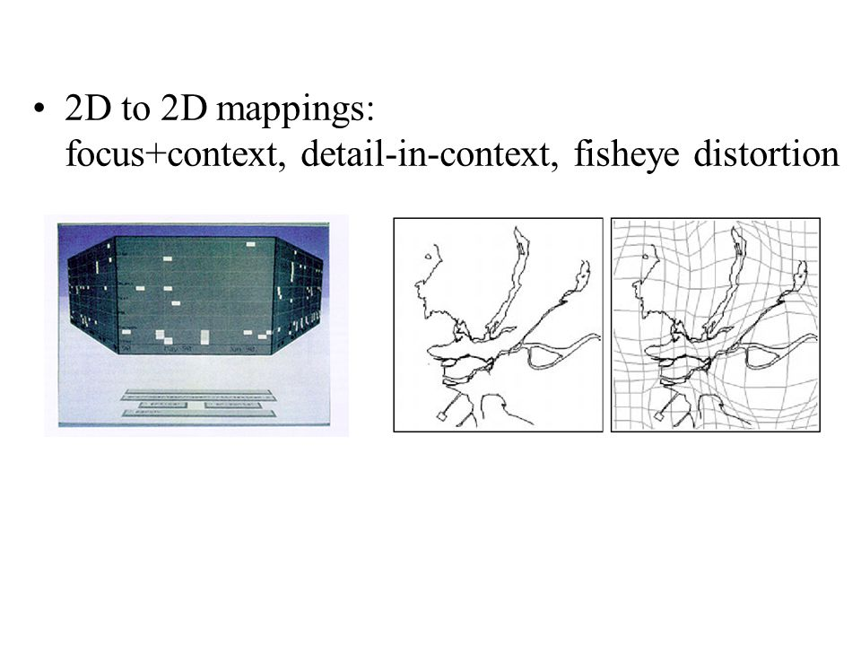 2D to 2D mappings: focus+context, detail-in-context, fisheye distortion