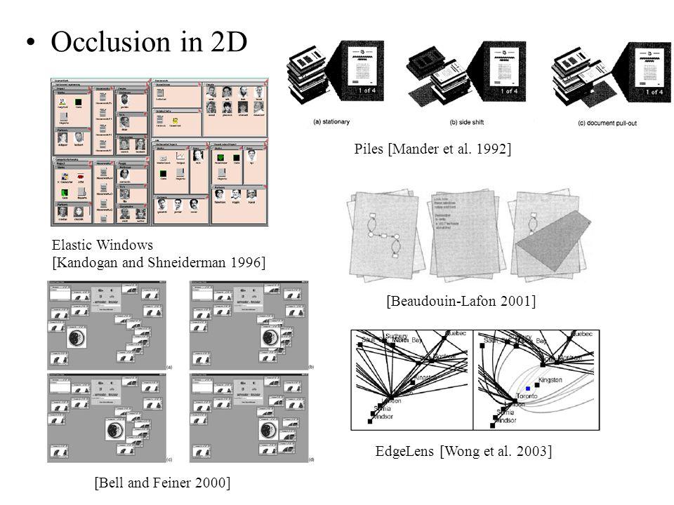 Occlusion in 2D Elastic Windows [Kandogan and Shneiderman 1996] [Beaudouin-Lafon 2001] Piles [Mander et al.
