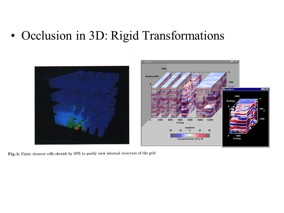 Occlusion in 3D: Rigid Transformations