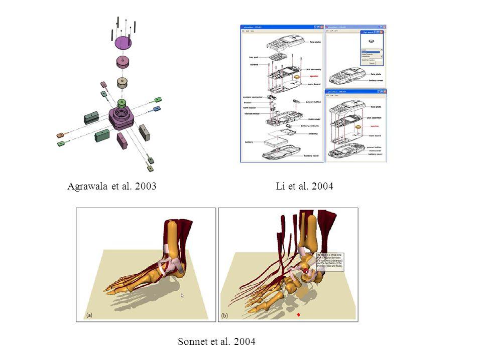 Agrawala et al. 2003Li et al. 2004 Sonnet et al. 2004