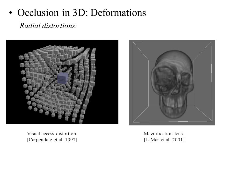 Occlusion in 3D: Deformations Radial distortions: Visual access distortion [Carpendale et al.