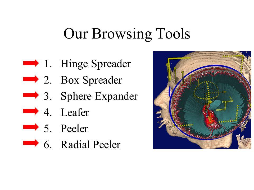 Our Browsing Tools 1.Hinge Spreader 2.Box Spreader 3.Sphere Expander 4.Leafer 5.Peeler 6.Radial Peeler