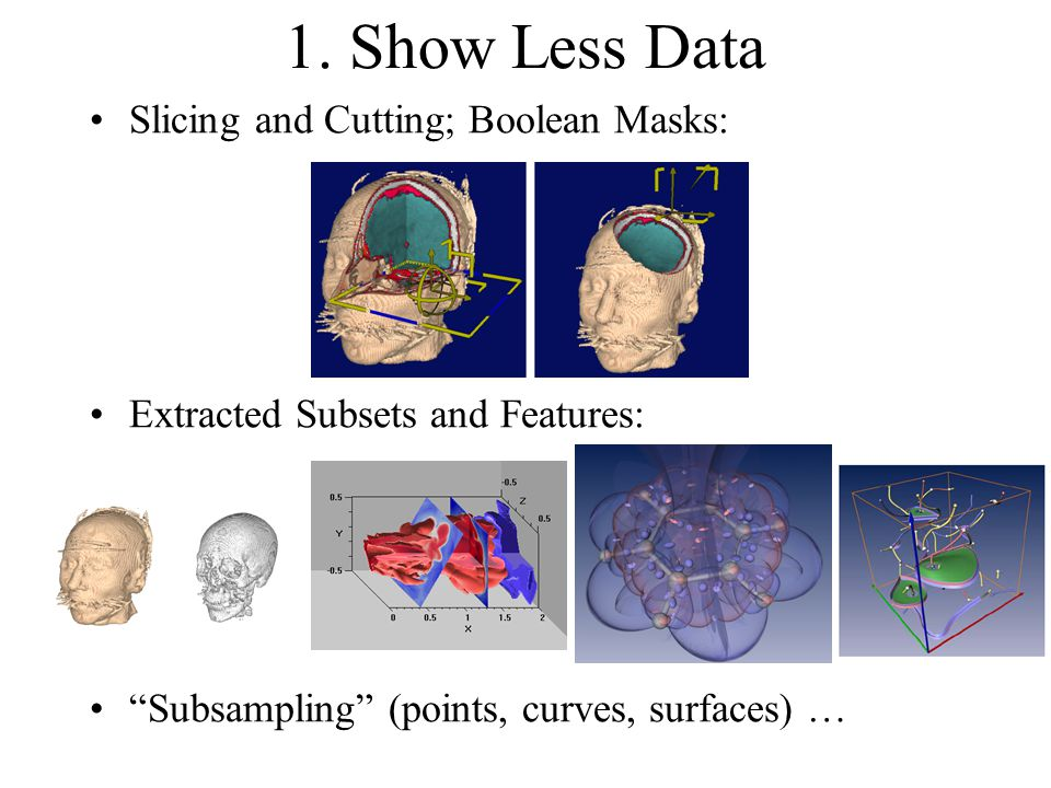 """1. Show Less Data Slicing and Cutting; Boolean Masks: Extracted Subsets and Features: """"Subsampling"""" (points, curves, surfaces) …"""