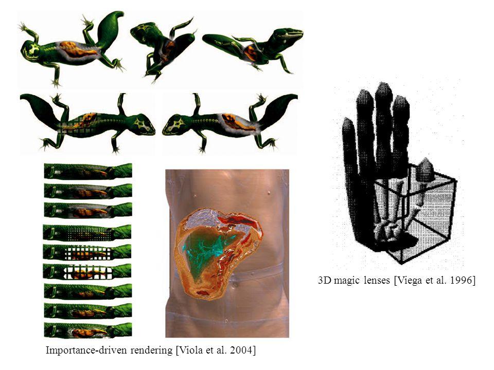 Importance-driven rendering [Viola et al. 2004] 3D magic lenses [Viega et al. 1996]