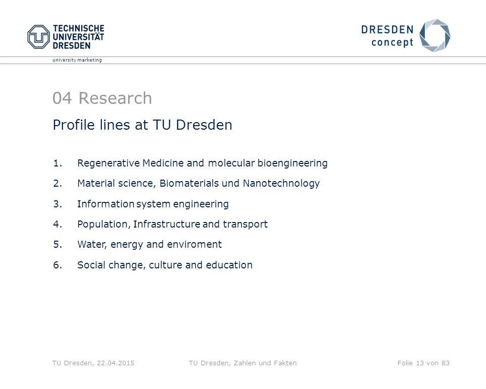 university marketing TU Dresden, 22.04.2015TU Dresden, Zahlen und FaktenFolie 13 von 83 04 Research Profile lines at TU Dresden 1.Regenerative Medicin