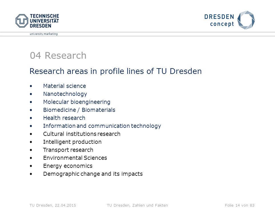 university marketing TU Dresden, 22.04.2015TU Dresden, Zahlen und FaktenFolie 14 von 83 04 Research Research areas in profile lines of TU Dresden Material science Nanotechnology Molecular bioengineering Biomedicine / Biomaterials Health research Information and communication technology Cultural institutions research Intelligent production Transport research Environmental Sciences Energy economics Demographic change and its impacts