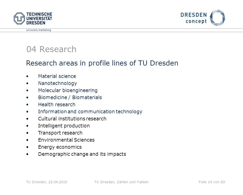 university marketing TU Dresden, 22.04.2015TU Dresden, Zahlen und FaktenFolie 14 von 83 04 Research Research areas in profile lines of TU Dresden Mate