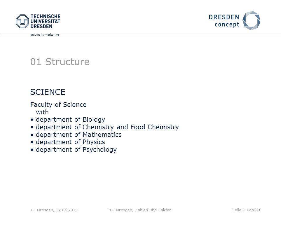 university marketing TU Dresden, 22.04.2015TU Dresden, Zahlen und FaktenFolie 3 von 83 01 Structure Faculty of Science with department of Biology department of Chemistry and Food Chemistry department of Mathematics department of Physics department of Psychology SCIENCE