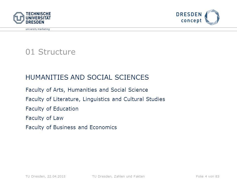 university marketing TU Dresden, 22.04.2015TU Dresden, Zahlen und FaktenFolie 4 von 83 01 Structure Faculty of Arts, Humanities and Social Science Fac