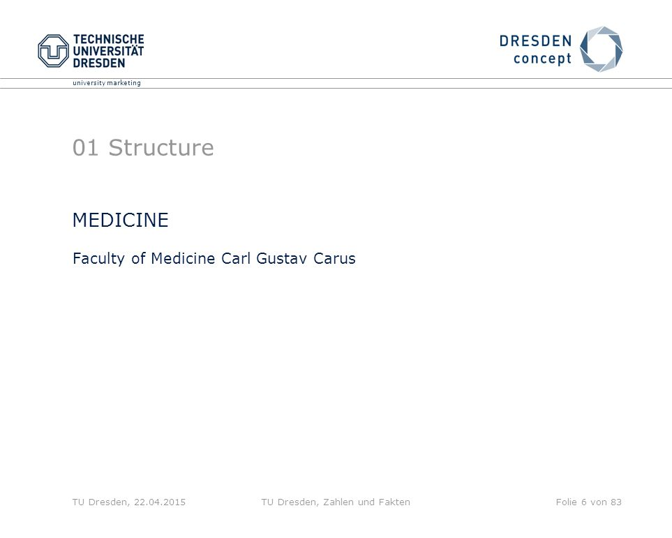 university marketing TU Dresden, 22.04.2015TU Dresden, Zahlen und FaktenFolie 6 von 83 01 Structure Faculty of Medicine Carl Gustav Carus MEDICINE