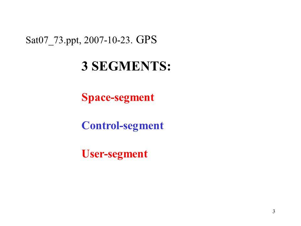 3 3 SEGMENTS: Space-segment Control-segment User-segment