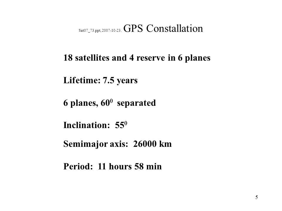 6 Sat07_73.ppt, 2007-10-23. Satellitbaner GPS, i= 55 0.