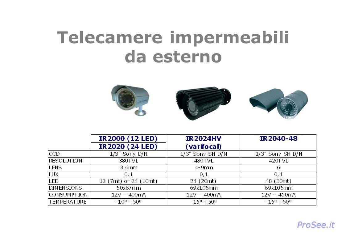 Telecamere impermeabili da esterno ProSee.it