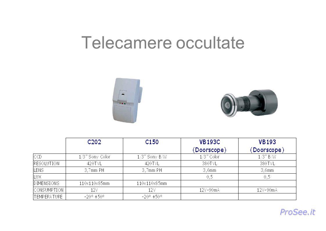 Telecamere occultate ProSee.it