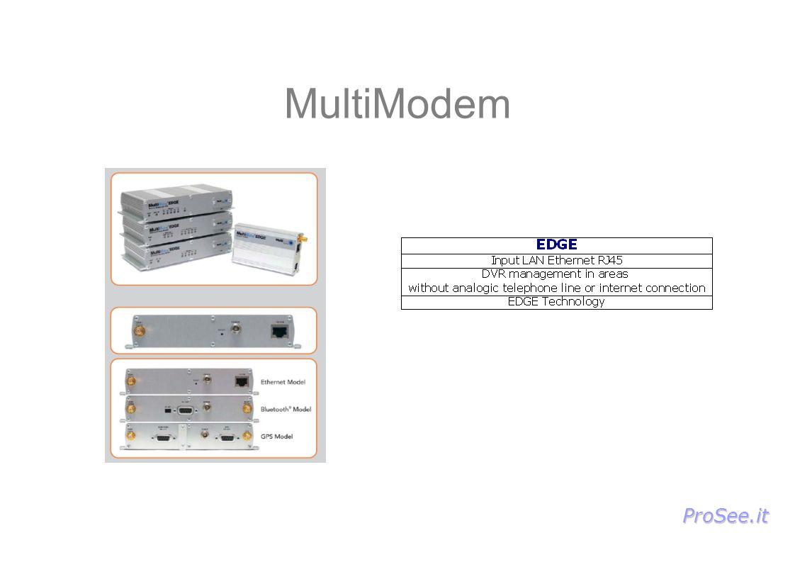 MultiModem ProSee.it