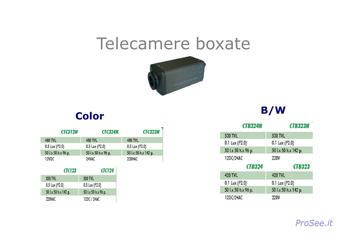 Telecamere IP collegamento ethernet CCD 1/3 Sony Resolution 460 TVL Lux0,8 Dimension 56x62x89 Voltage12V – 850mA Temperature -10° + 50° Up to 16 cameras Including recording software Freeware included LAN auto-scanning Motion detection M-JPEG/M-PEG4 ProSee.it