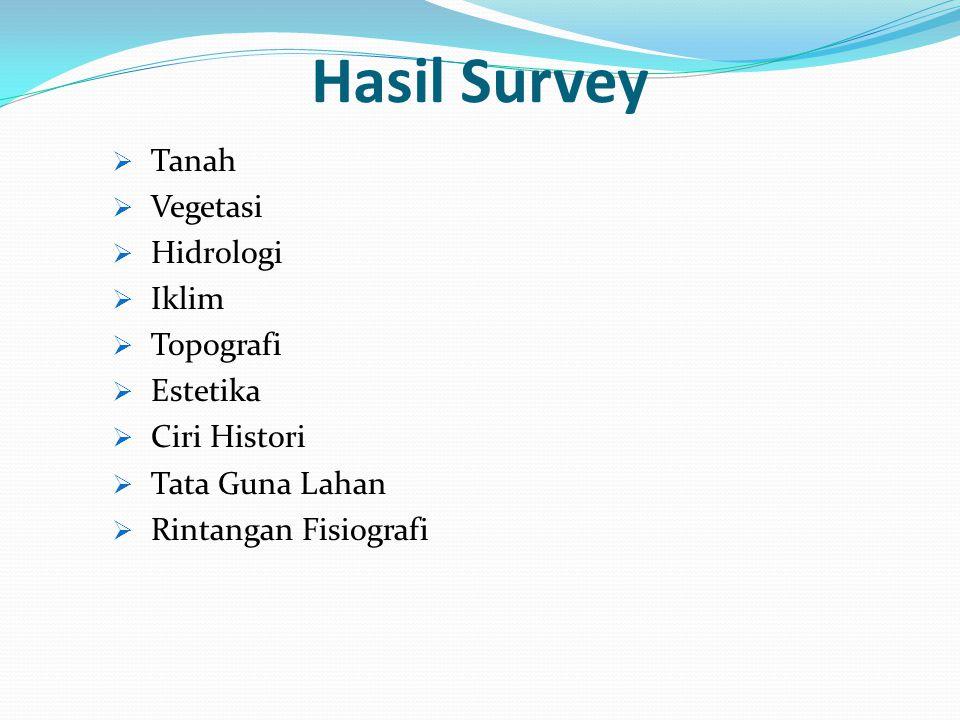 Hasil Survey  Tanah  Vegetasi  Hidrologi  Iklim  Topografi  Estetika  Ciri Histori  Tata Guna Lahan  Rintangan Fisiografi