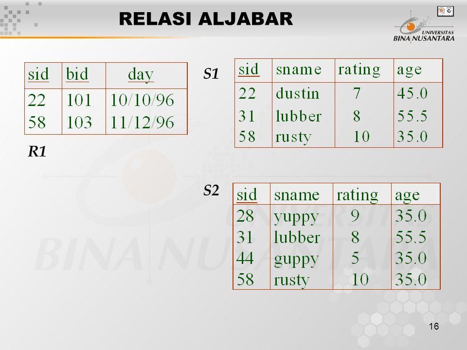 16 RELASI ALJABAR R1 S1 S2