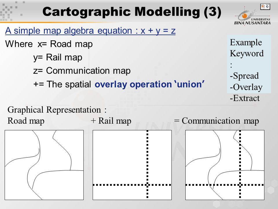 10 Cartographic Modelling (3) A simple map algebra equation : x + y = z Where x= Road map y= Rail map z= Communication map += The spatial overlay operation ' union ' Graphical Representation : Road map+ Rail map= Communication map Example Keyword : -Spread -Overlay -Extract